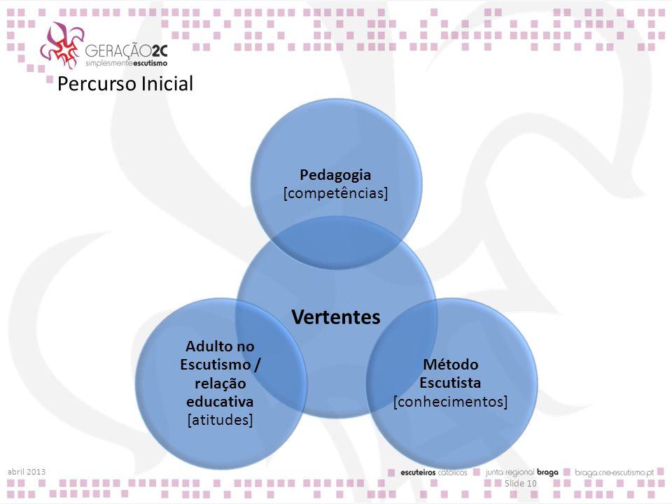 Vertentes Percurso Inicial Pedagogia [competências]